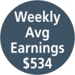 Earning Report